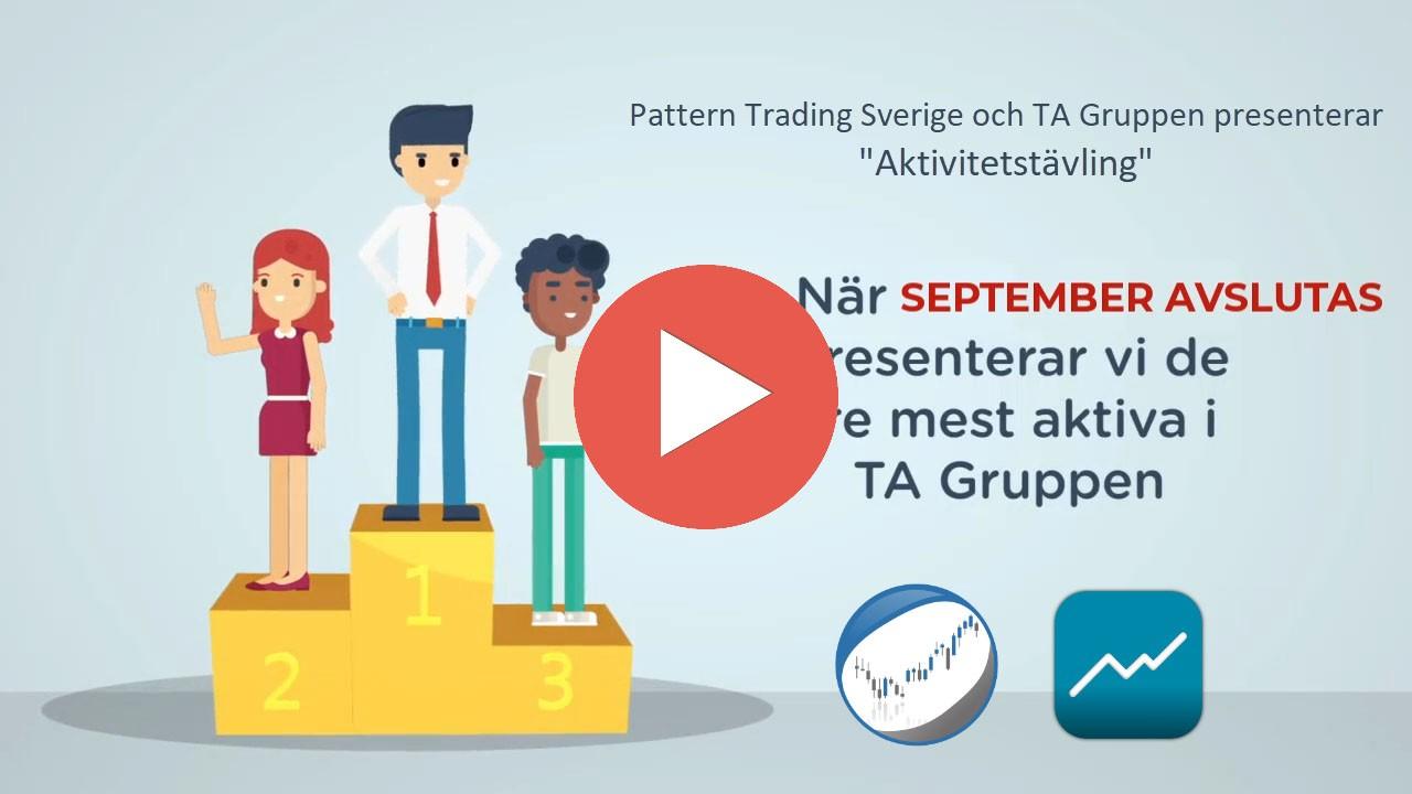 Gruppen Trading